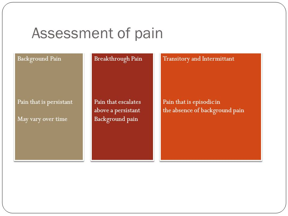 Assessment of pain Background Pain Pain that is persistant