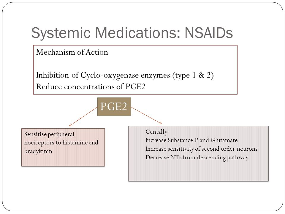 Systemic Medications: NSAIDs
