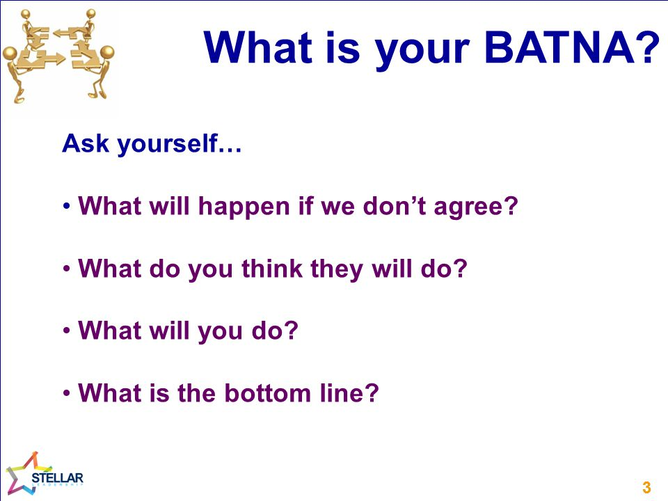 What is your BATNA Ask yourself… What will happen if we don't agree