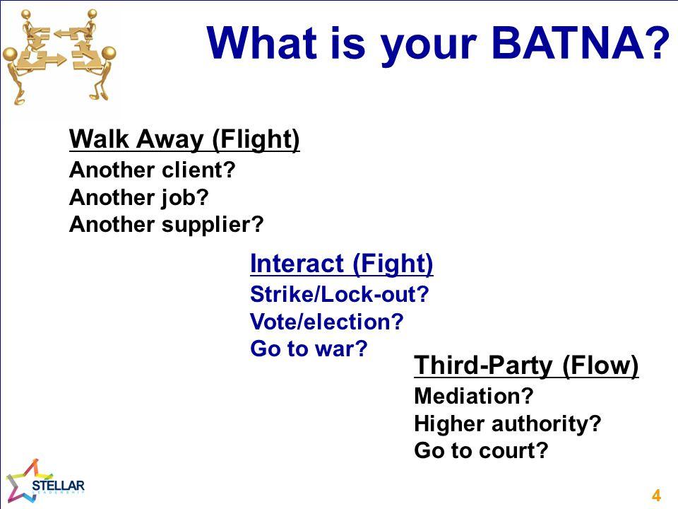 What is your BATNA Walk Away (Flight) Interact (Fight)