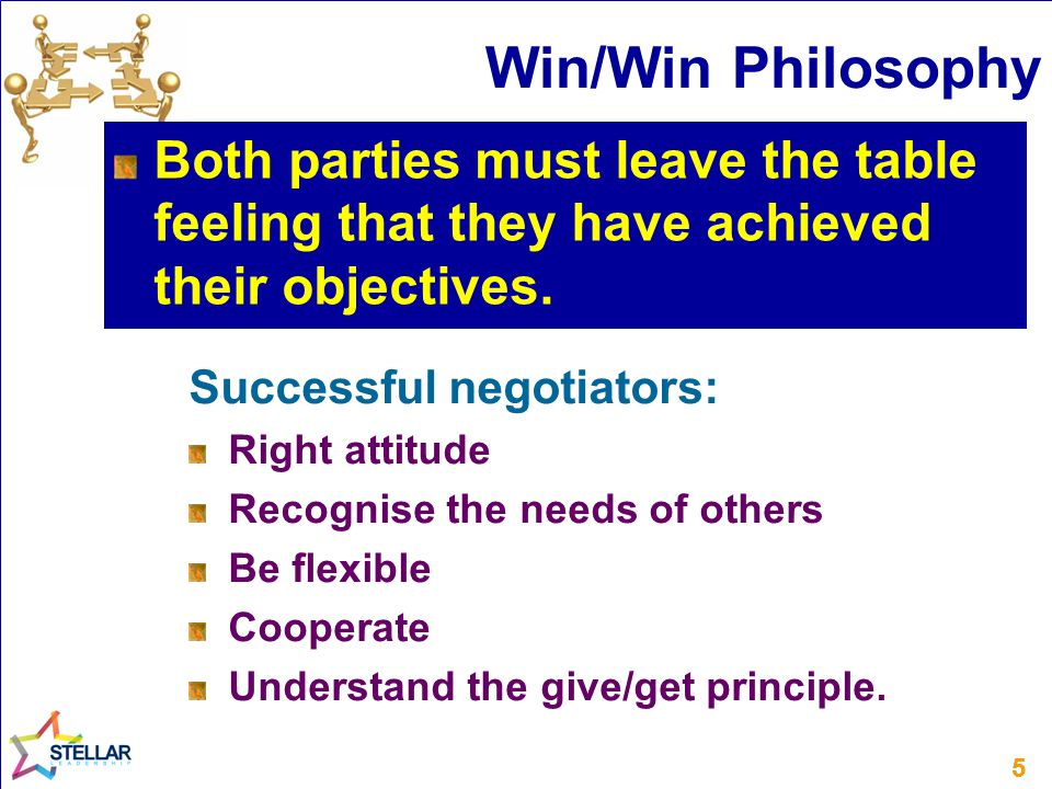 Win/Win Philosophy Both parties must leave the table feeling that they have achieved their objectives.