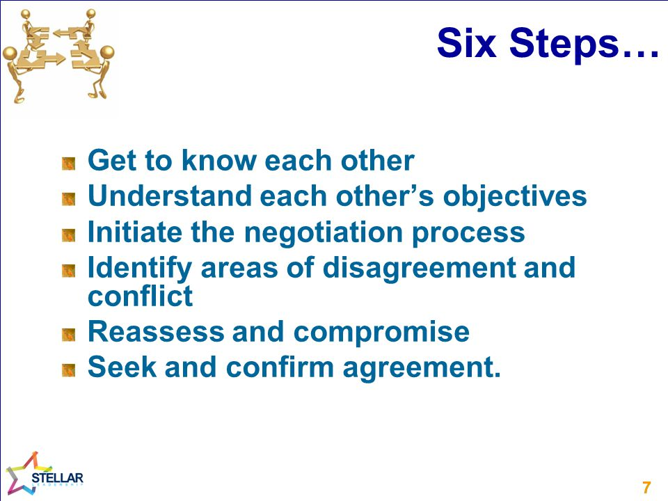 Six Steps… Get to know each other Understand each other's objectives