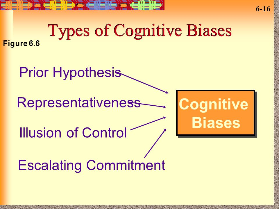 Types of Cognitive Biases