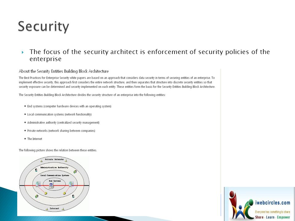 Security The focus of the security architect is enforcement of security policies of the enterprise