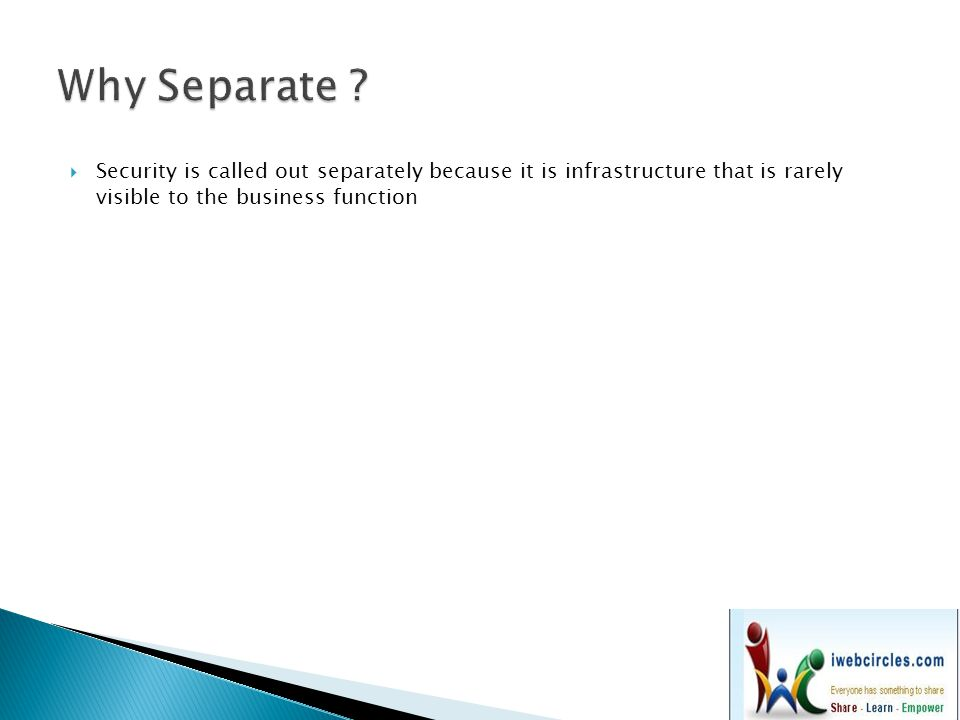 Why Separate .