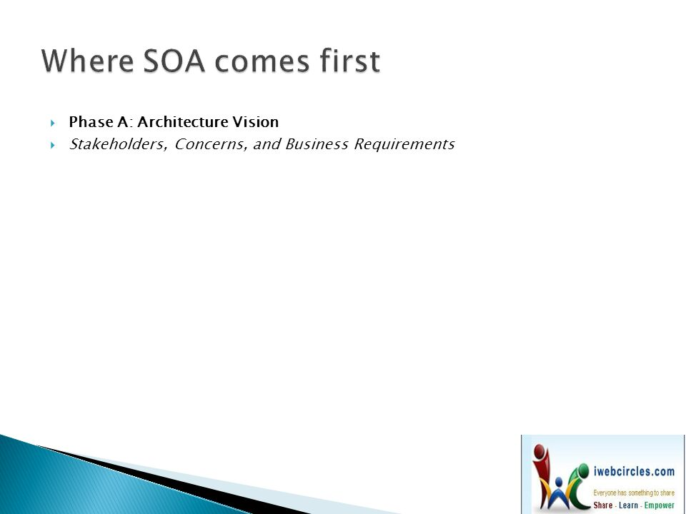 Where SOA comes first Phase A: Architecture Vision