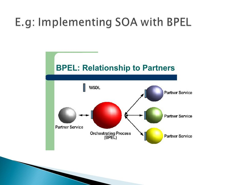 E.g: Implementing SOA with BPEL