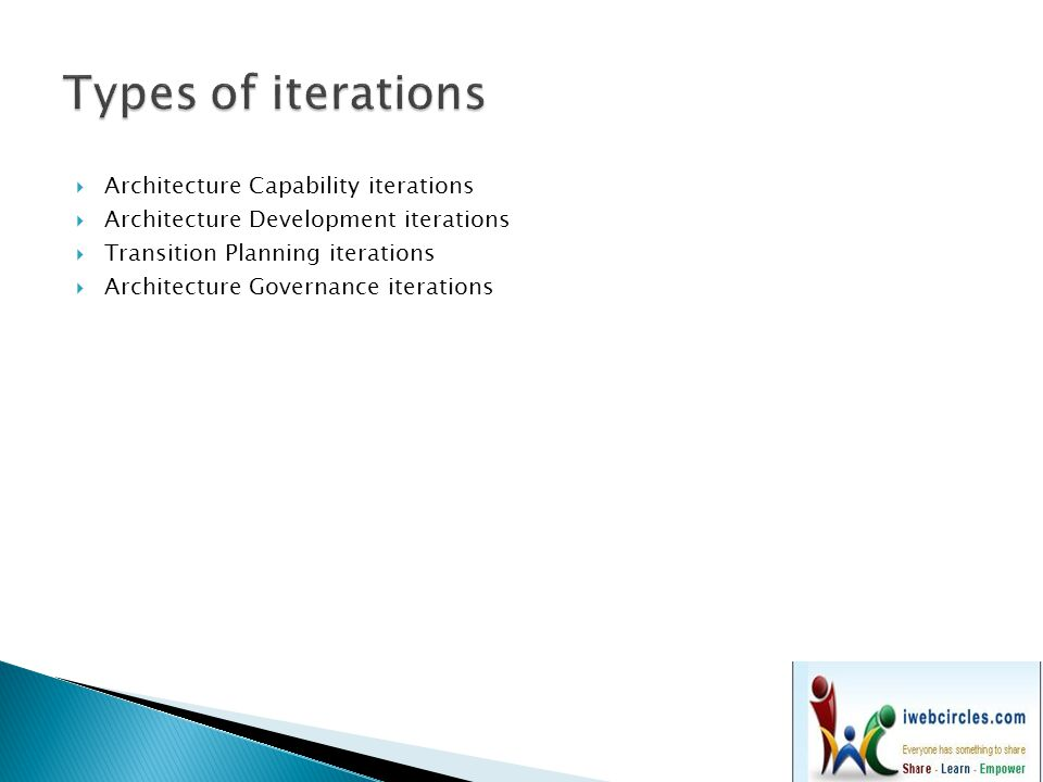 Types of iterations Architecture Capability iterations
