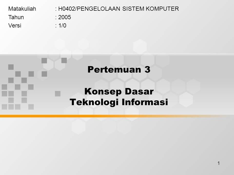 Pertemuan 3 Konsep Dasar Teknologi Informasi