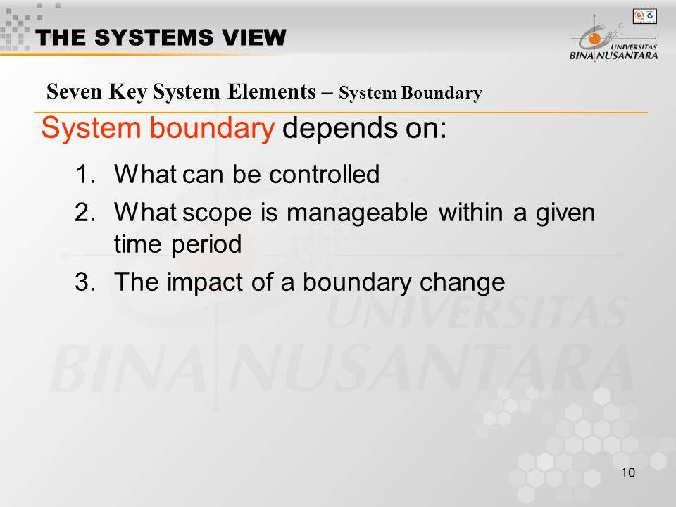 System boundary depends on: