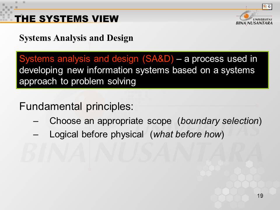Fundamental principles: