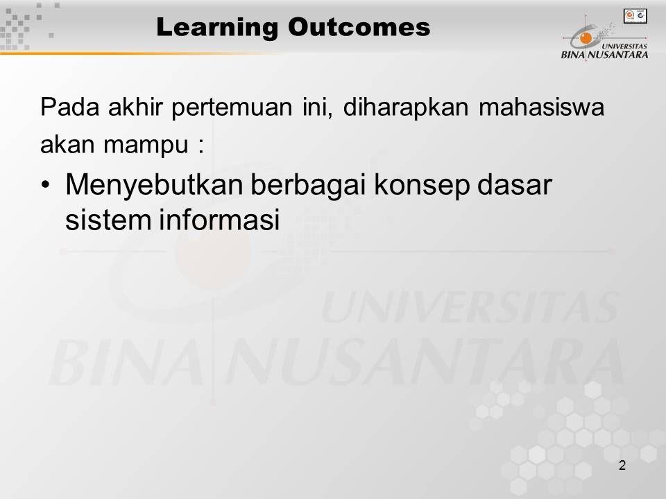 Menyebutkan berbagai konsep dasar sistem informasi