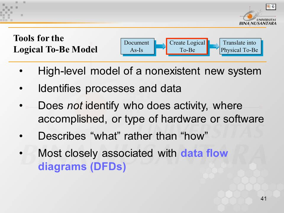 High-level model of a nonexistent new system