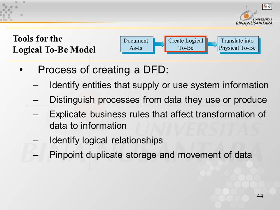 Process of creating a DFD: