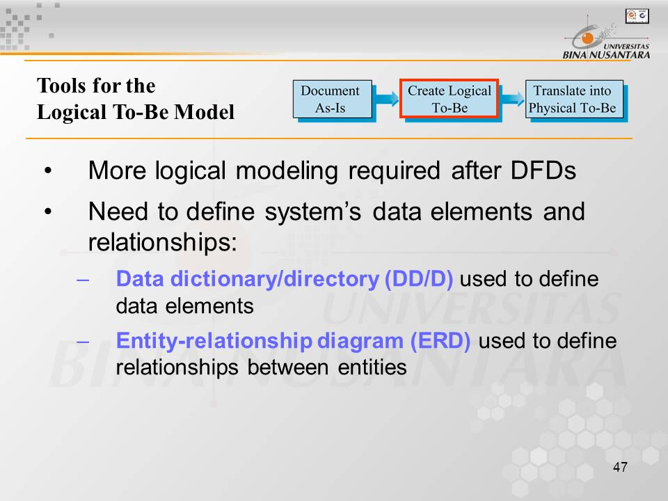 More logical modeling required after DFDs