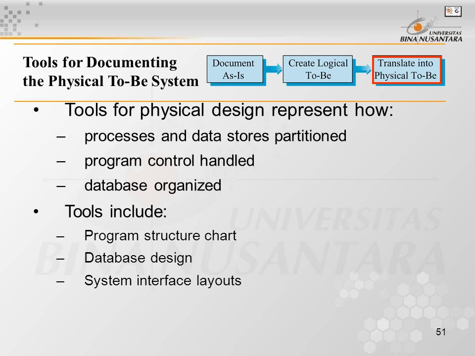 Tools for physical design represent how: