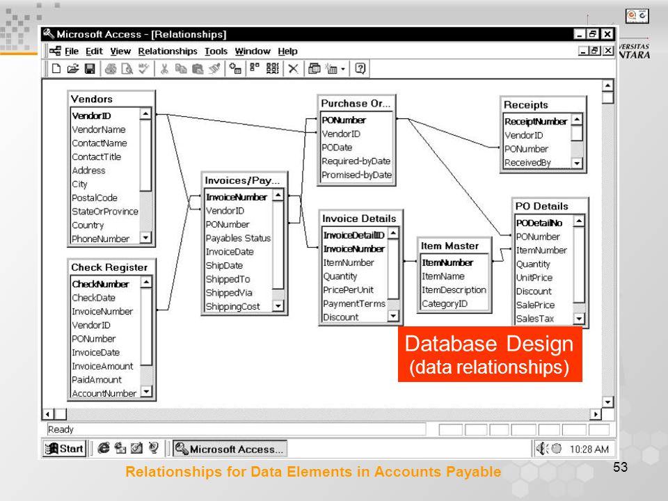 Database Design (data relationships)