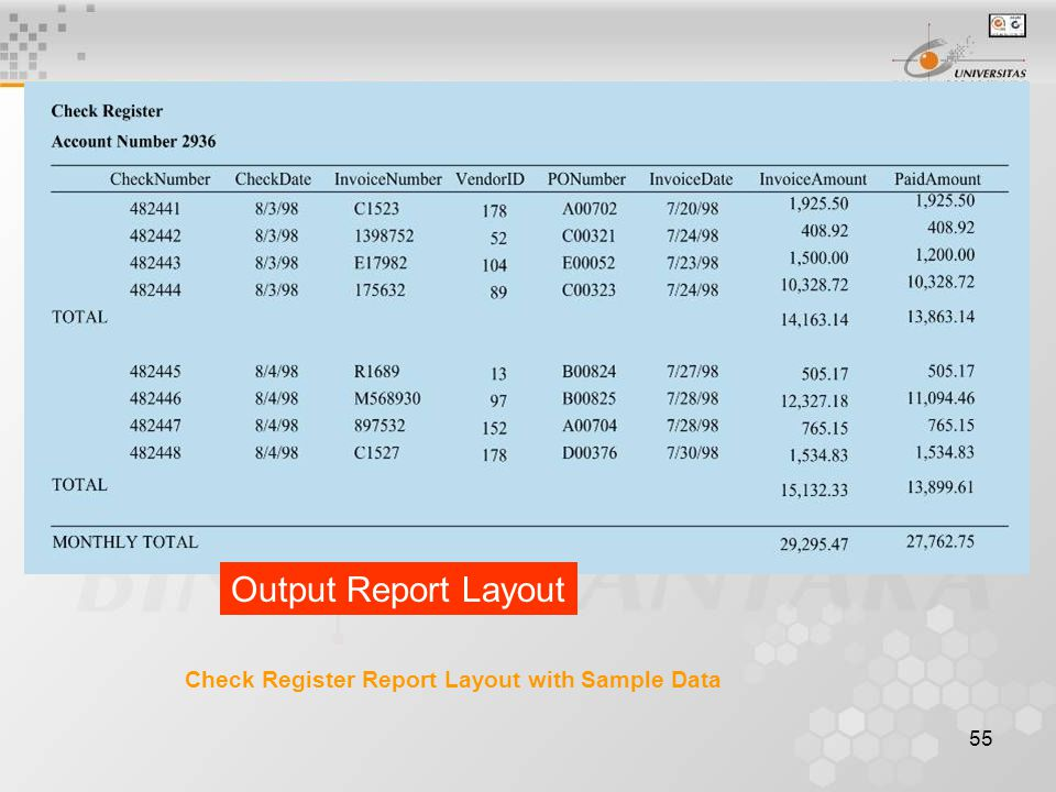 Output Report Layout Check Register Report Layout with Sample Data