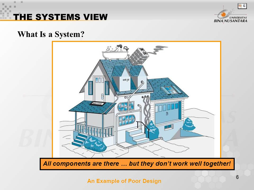 THE SYSTEMS VIEW What Is a System