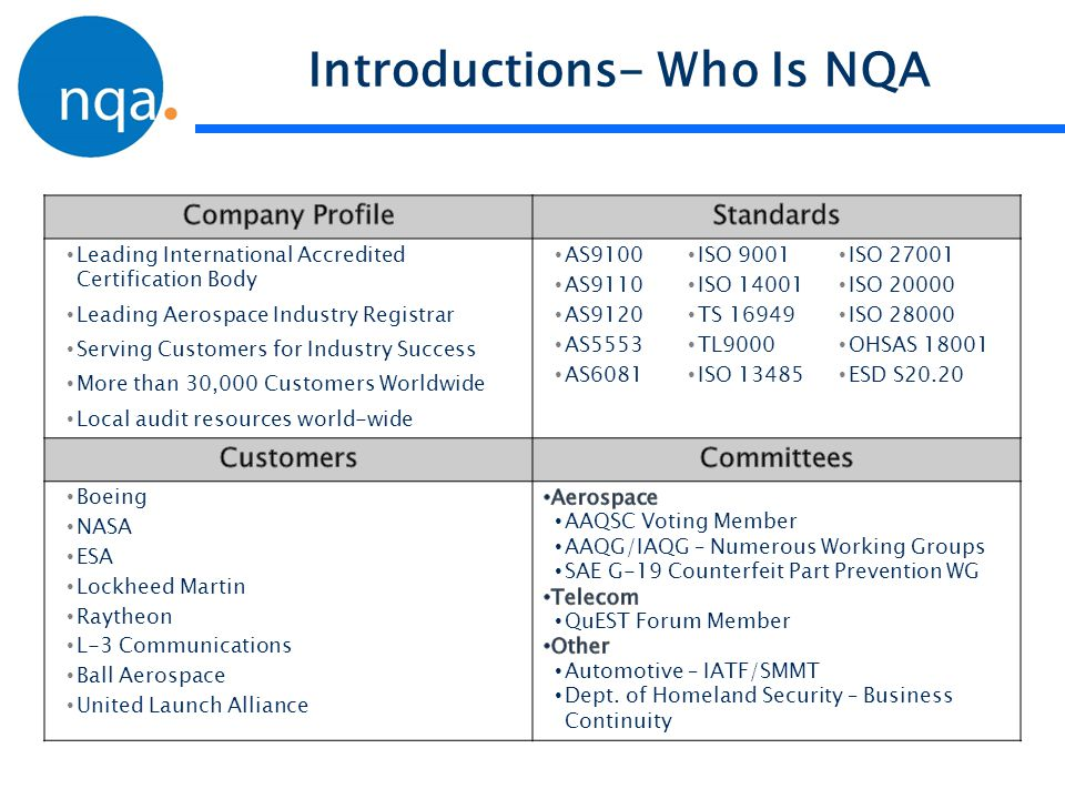 Introductions- Who Is NQA
