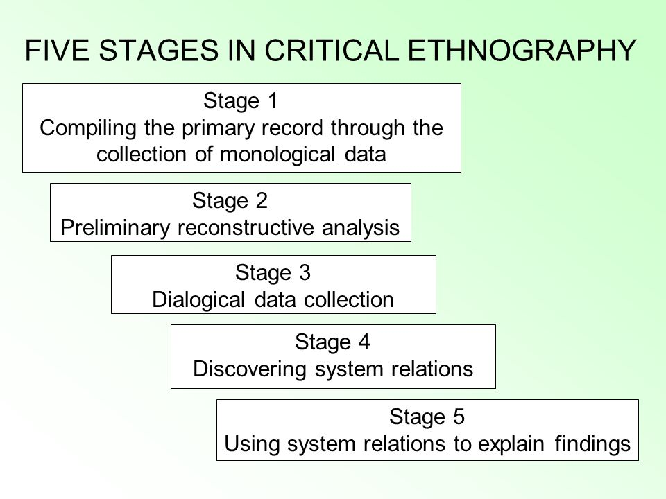 FIVE STAGES IN CRITICAL ETHNOGRAPHY