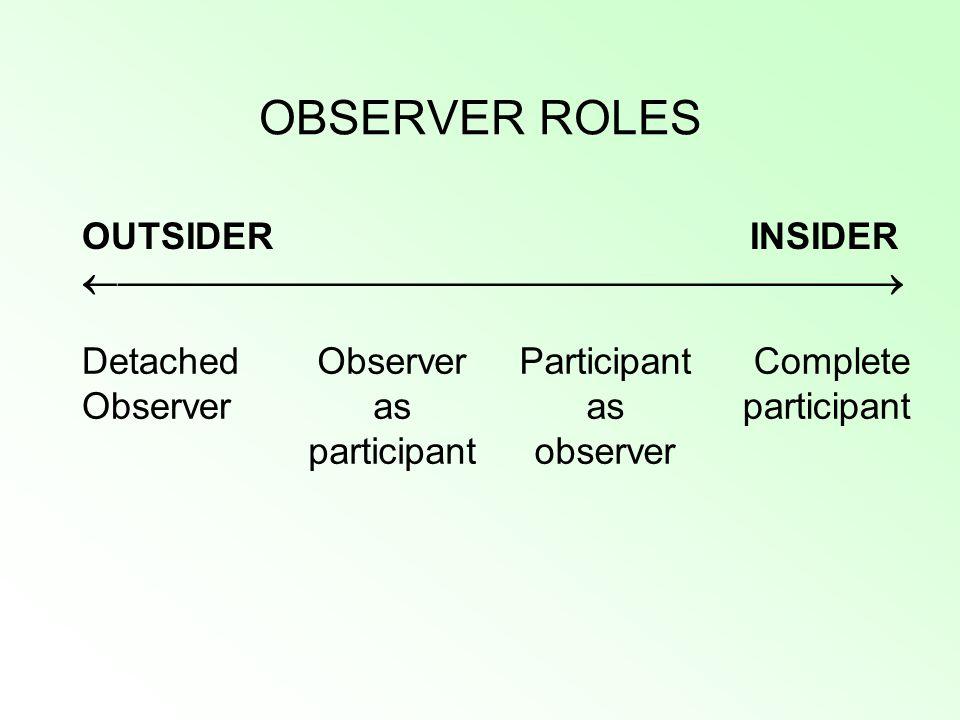 OBSERVER ROLES OUTSIDER INSIDER  Detached