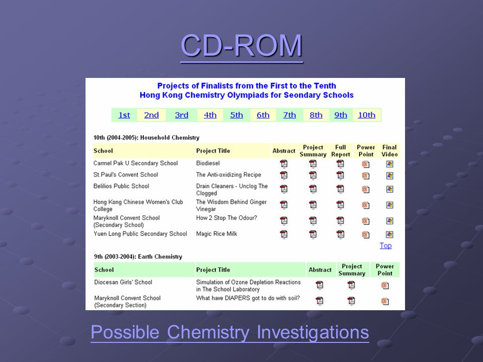 CD-ROM Possible Chemistry Investigations