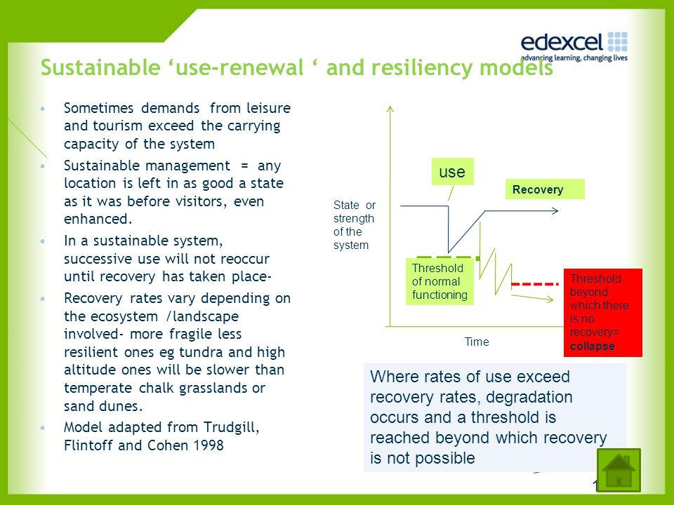 Sustainable 'use-renewal ' and resiliency models