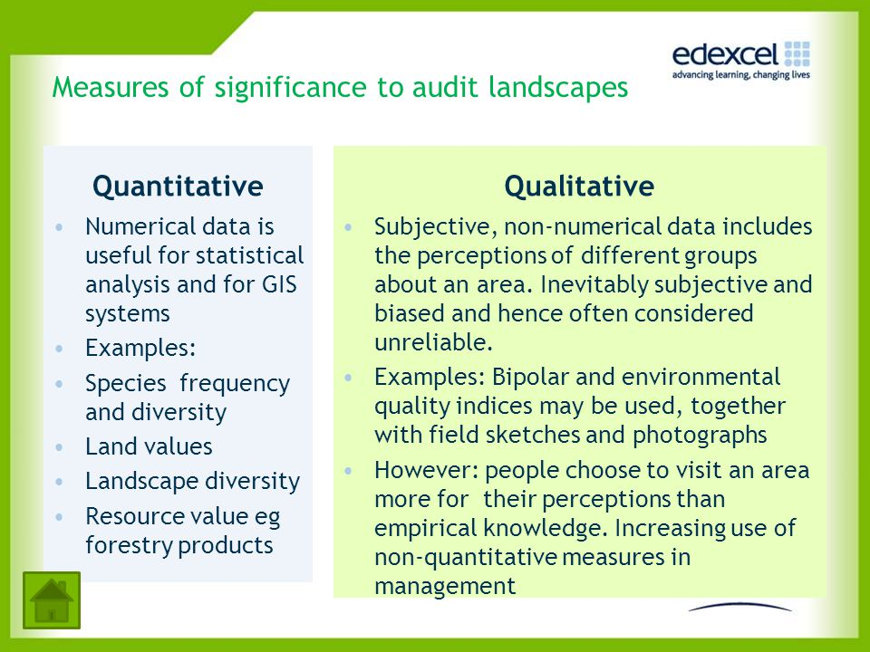 Measures of significance to audit landscapes