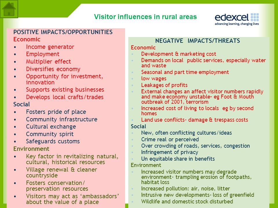 Visitor influences in rural areas