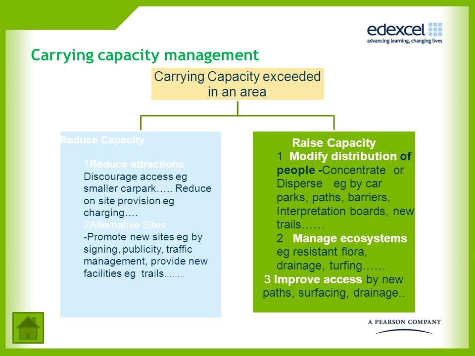 Carrying capacity management