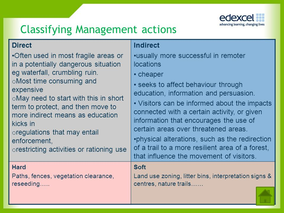 Classifying Management actions