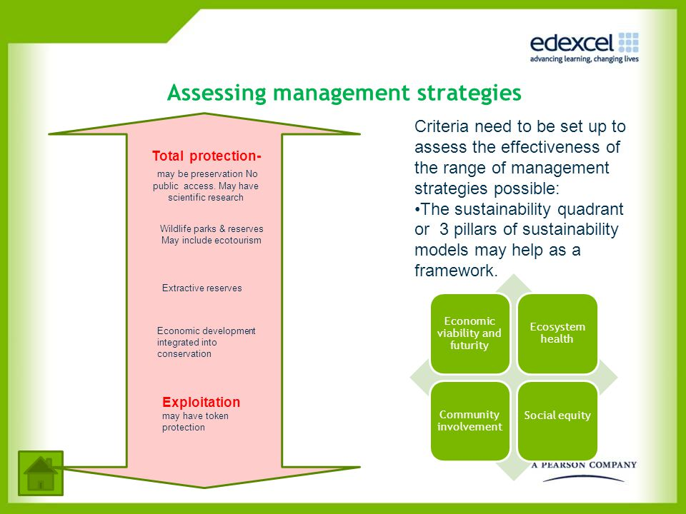 Assessing management strategies