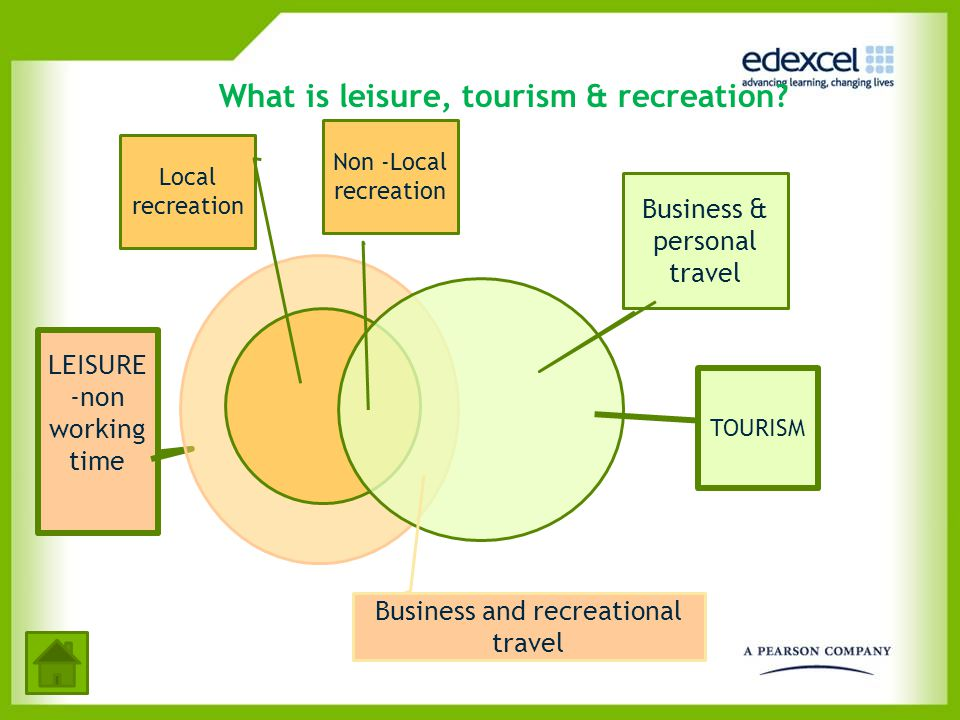 What is leisure, tourism & recreation