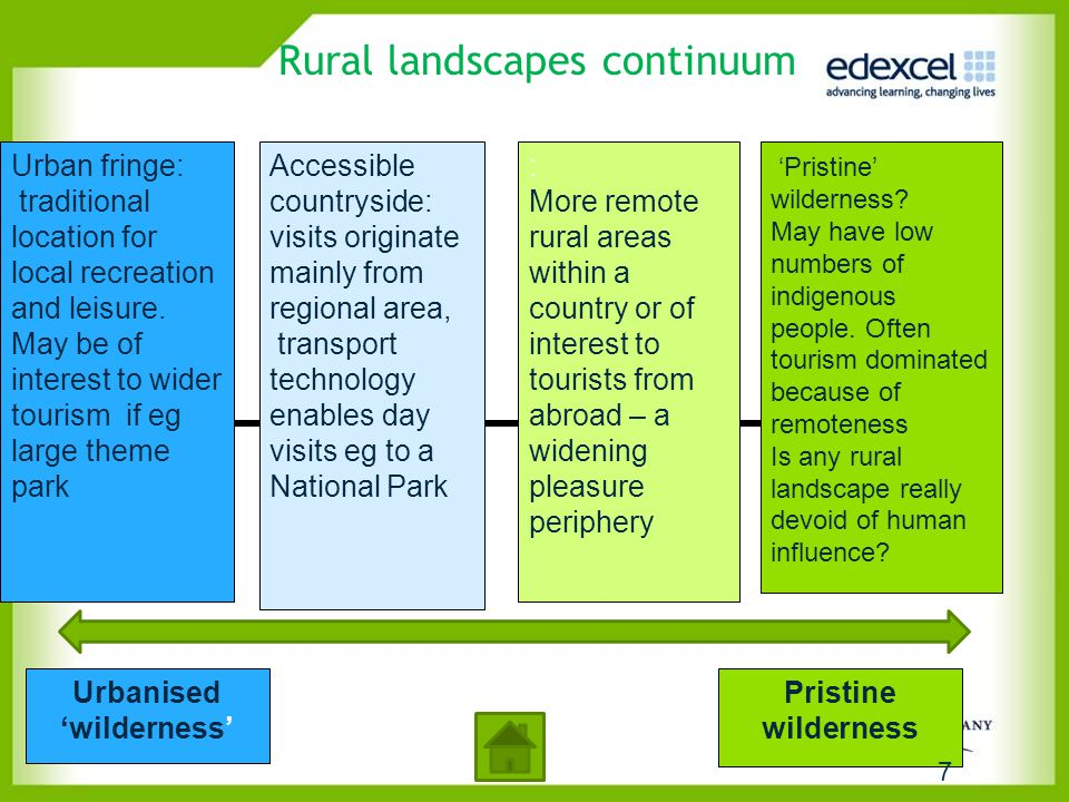 Rural landscapes continuum