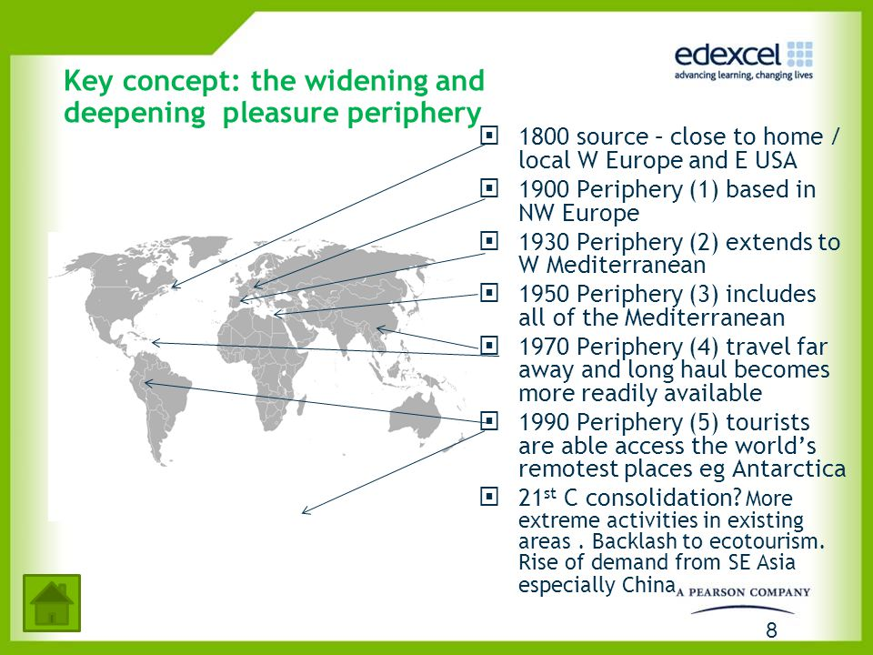 Key concept: the widening and deepening pleasure periphery