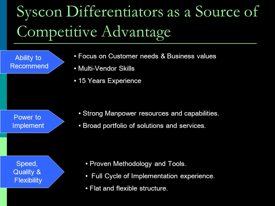 Syscon Differentiators as a Source of Competitive Advantage
