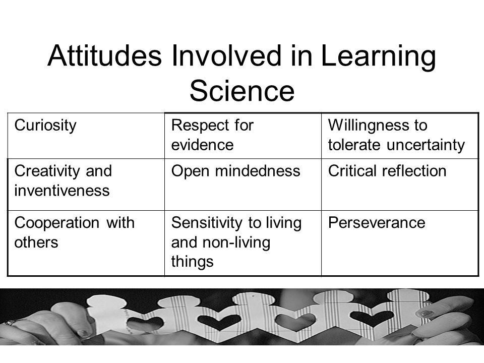 Attitudes Involved in Learning Science