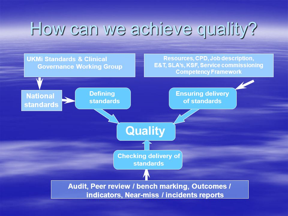 How can we achieve quality