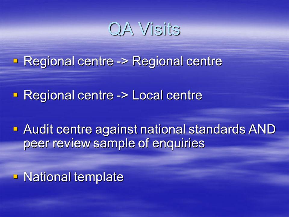 QA Visits Regional centre -> Regional centre