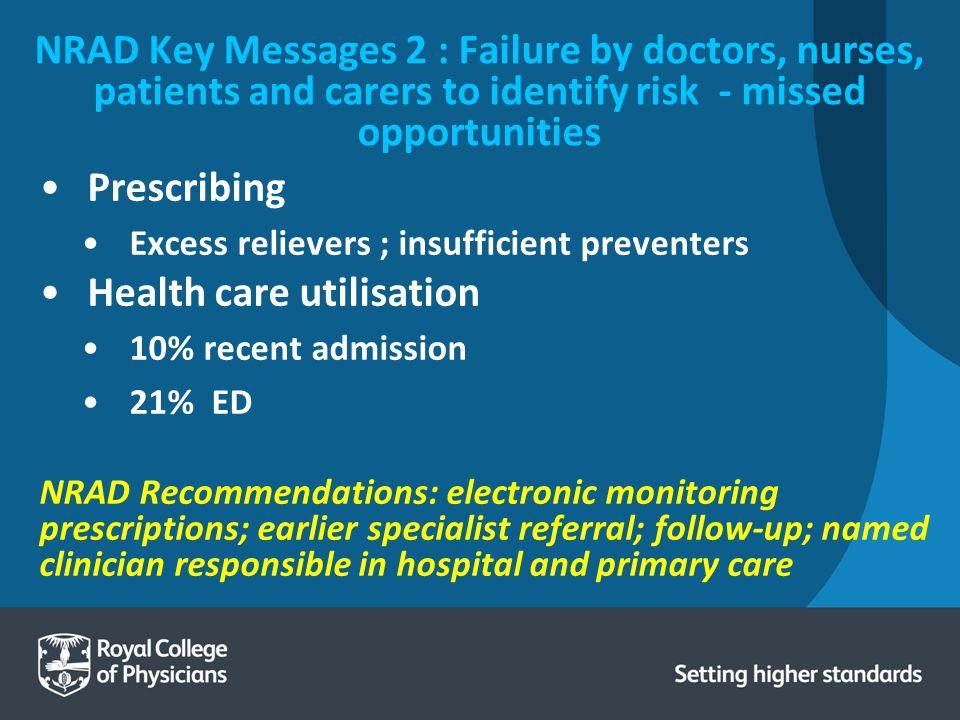 Health care utilisation