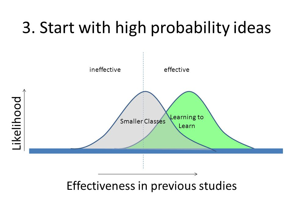3. Start with high probability ideas