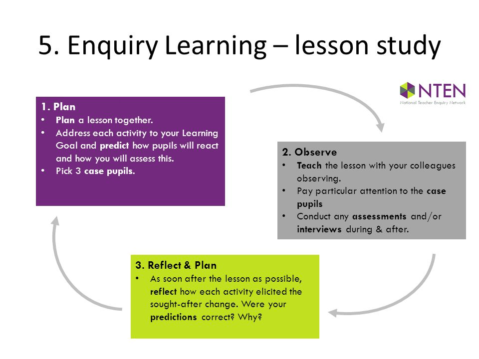 5. Enquiry Learning – lesson study