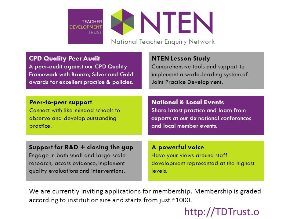 NTEN National Teacher Enquiry Network CPD Quality Peer Audit