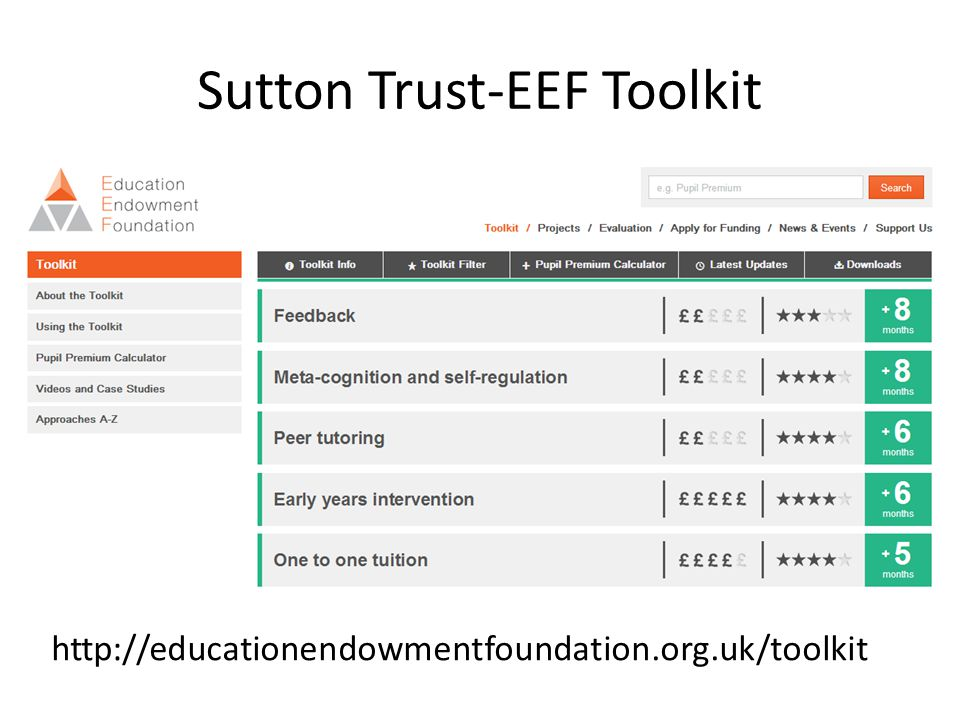 Sutton Trust-EEF Toolkit