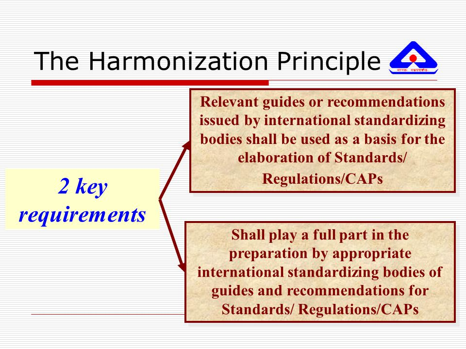 The Harmonization Principle