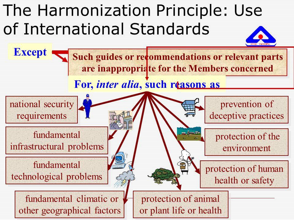 The Harmonization Principle: Use of International Standards