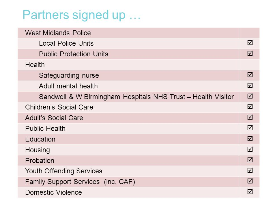 Partners signed up … West Midlands Police Local Police Units 