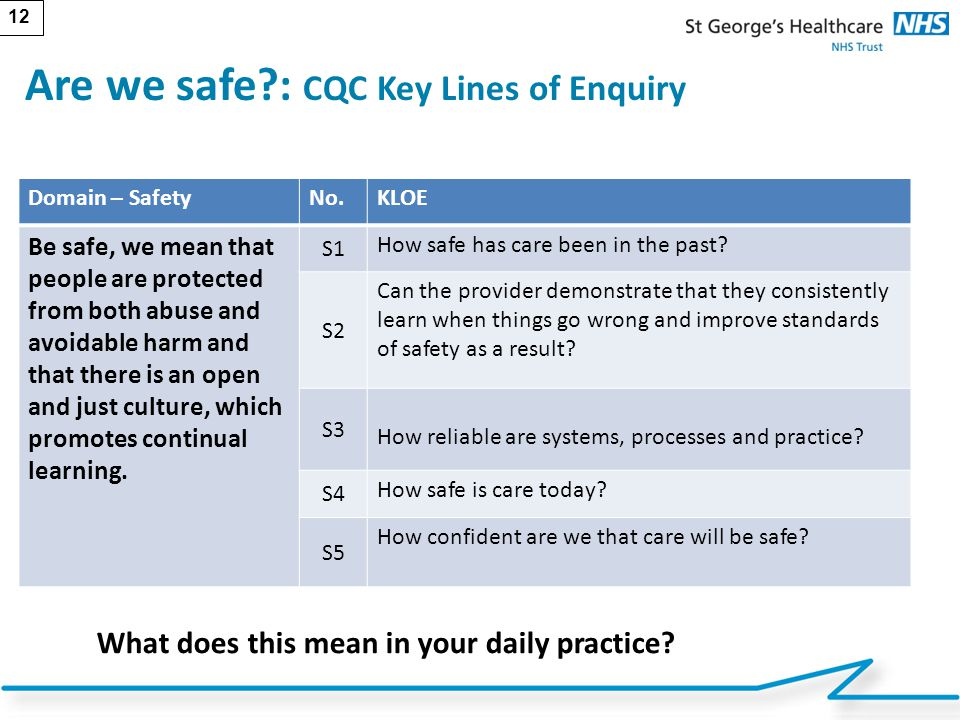 Are we safe : CQC Key Lines of Enquiry