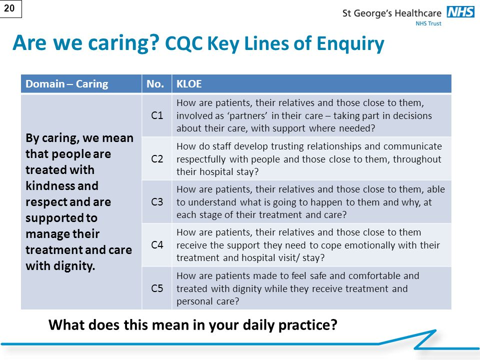 Are we caring CQC Key Lines of Enquiry